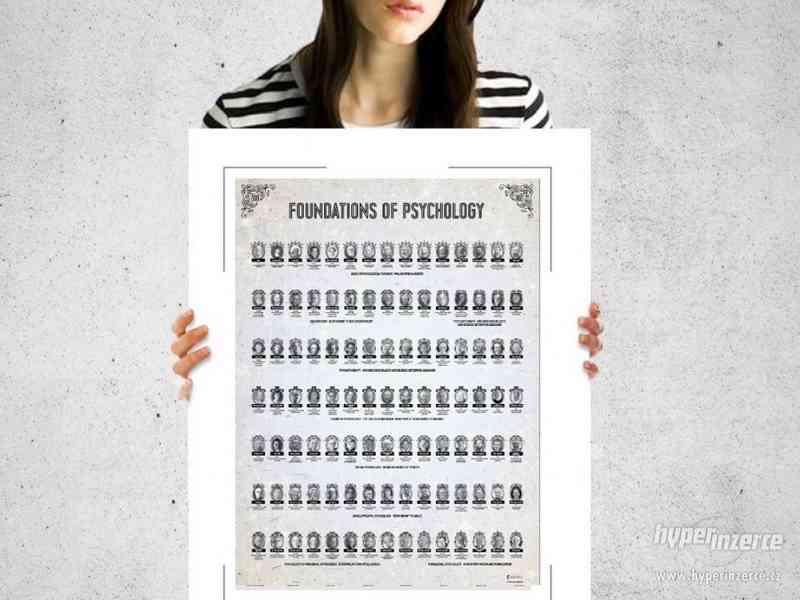 Plakát: PSYCHOLOGIE - foto 2