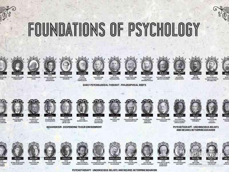 Plakát: PSYCHOLOGIE - foto 3