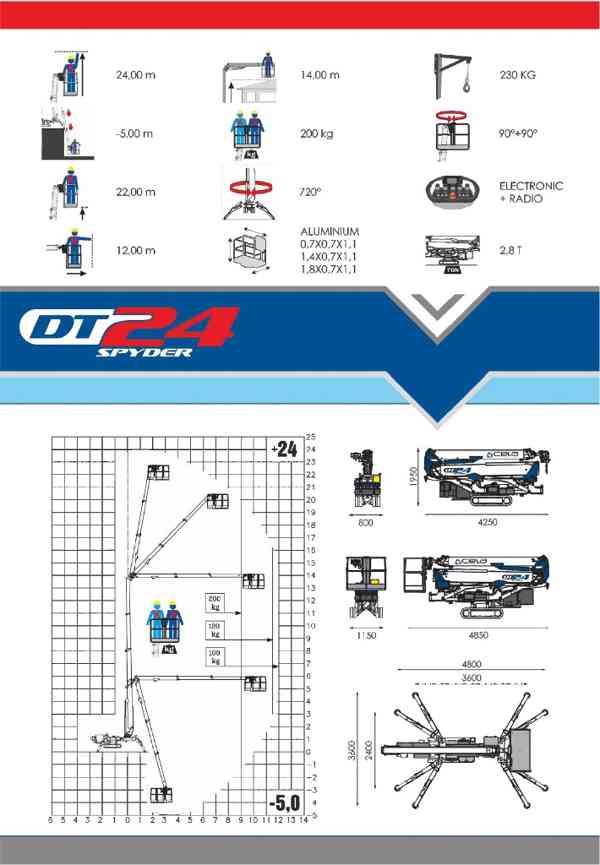 Pracovní plošina CELA DT24 Spyder - foto 2