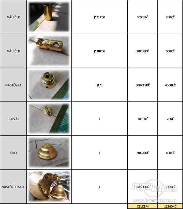 Prodám stínidla, nářadí a materiál na výrobu lustrů - foto 4