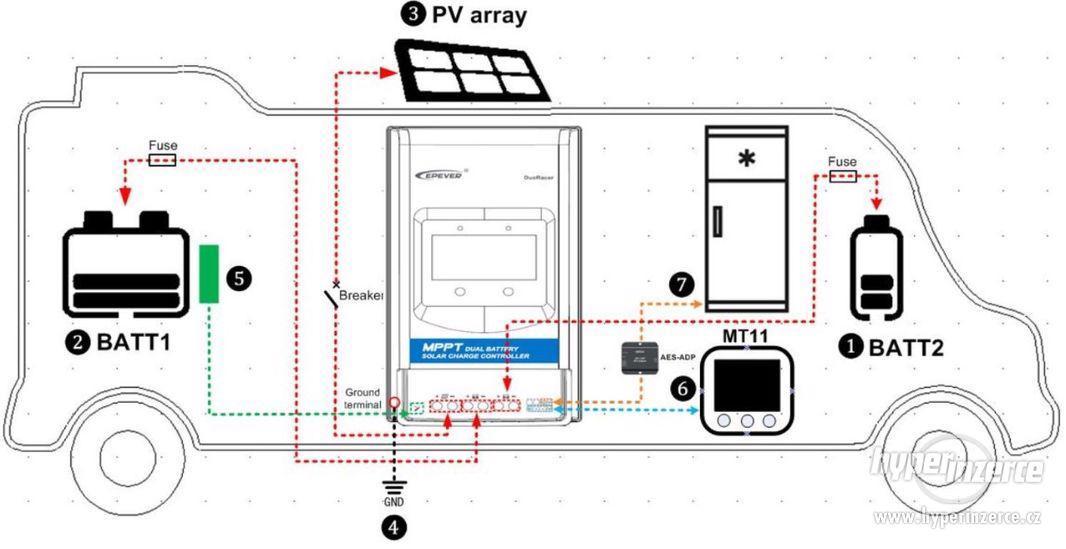 Solární regulátor MPPT Epsolar 20A XTRA - foto 9